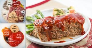 Myfridgefood Best Best Meatloaf